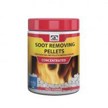 Efektywny środek do czyszczenia kotłów na pellet