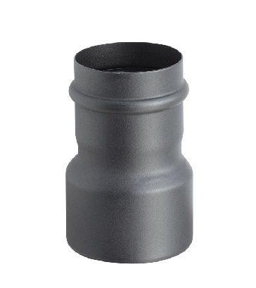 Redukcja do pieców na pellet